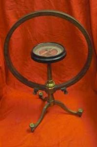 Antique Electrical Galvanometer
